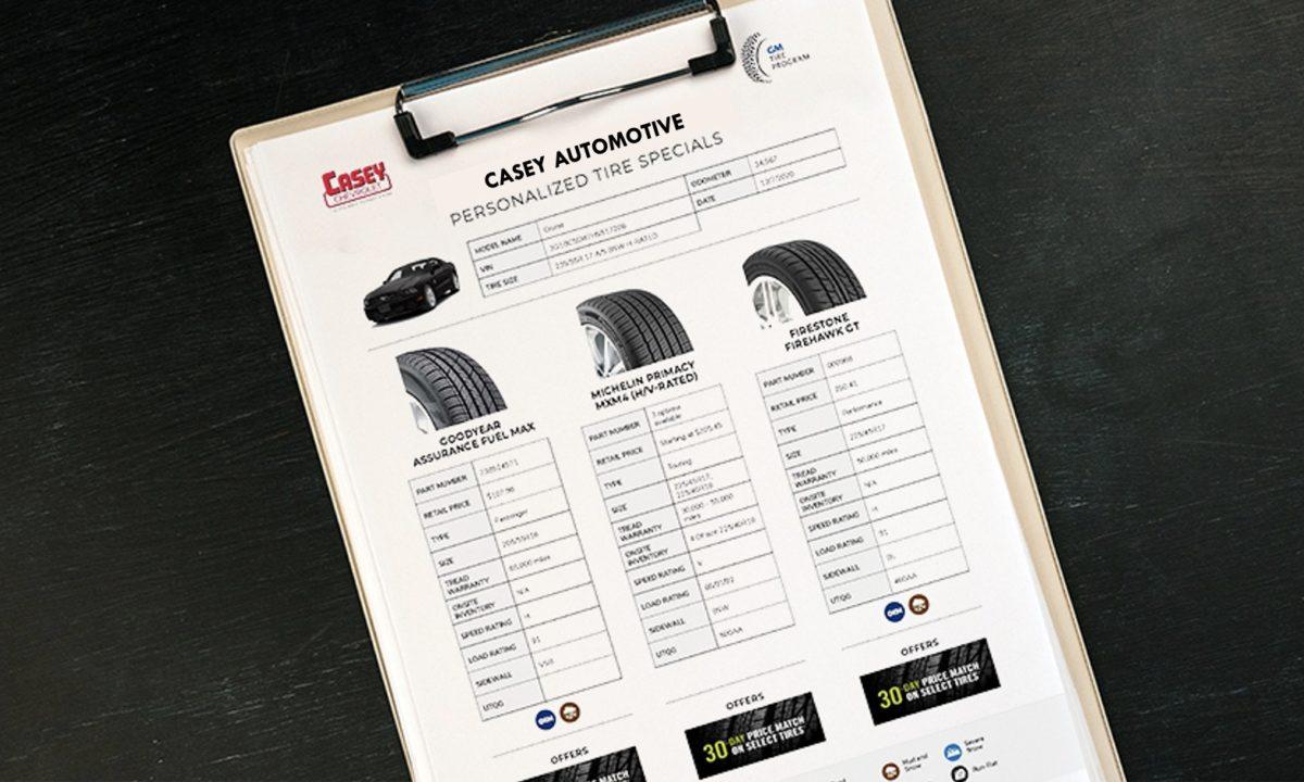 Good, Better, Best Tire Report